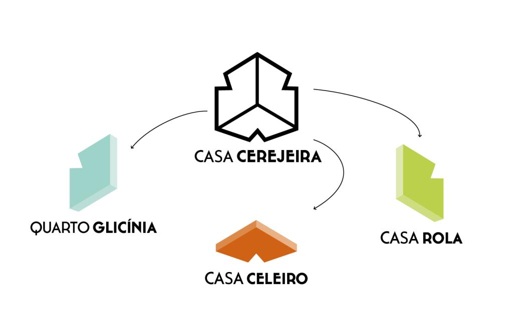 02 Graphic Casa Cerejeira logo